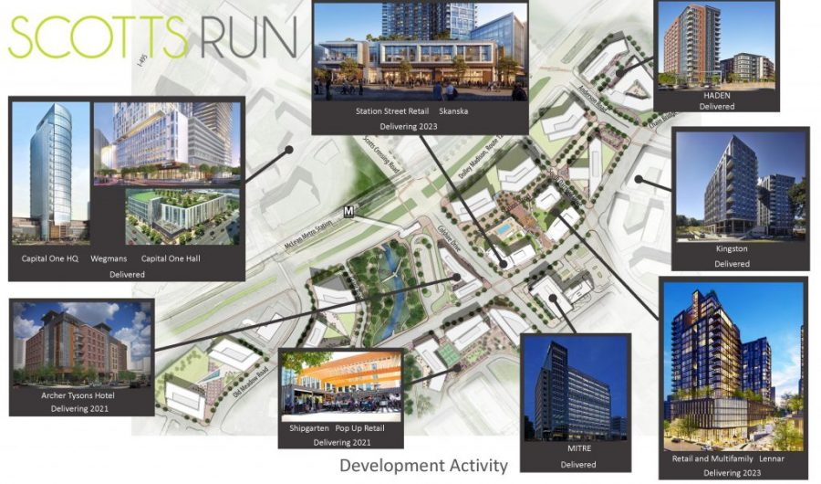 SR Development Activity 05-21